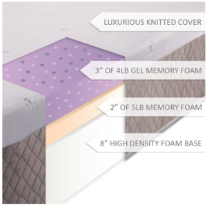3 layers memory foam